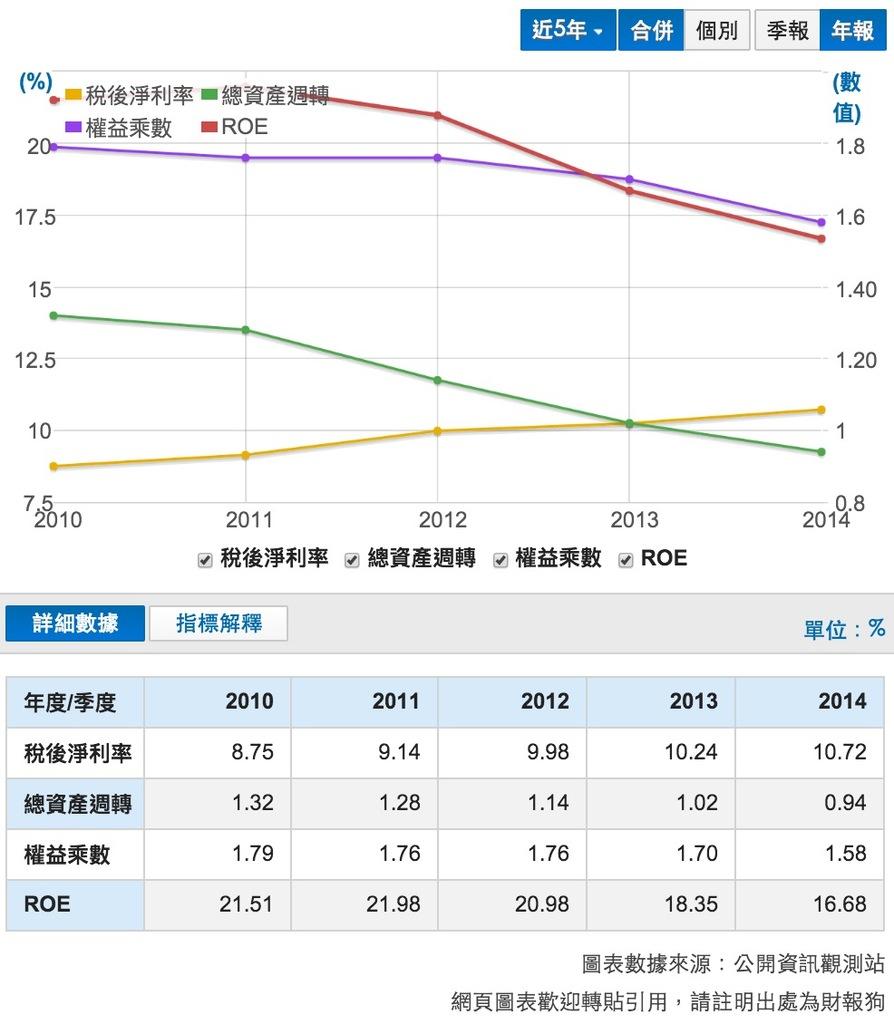 臺灣及中國東北的程控領導廠商-巨路(6192) | 財報狗洞見股票討論區與分析