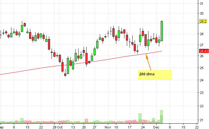 southindianbank