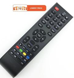 universal remote for changhong ruba led lcd tv [ 1111 x 1111 Pixel ]