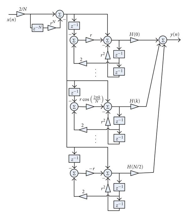 Integration of Bass Enhancement and Active Noise Control