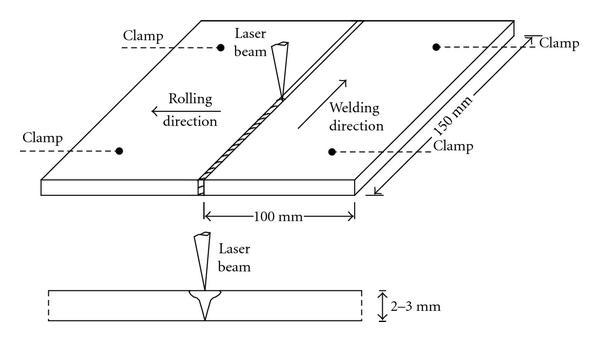 Laser Beam Welding of AA5052, AA5083, and AA6061 Aluminum