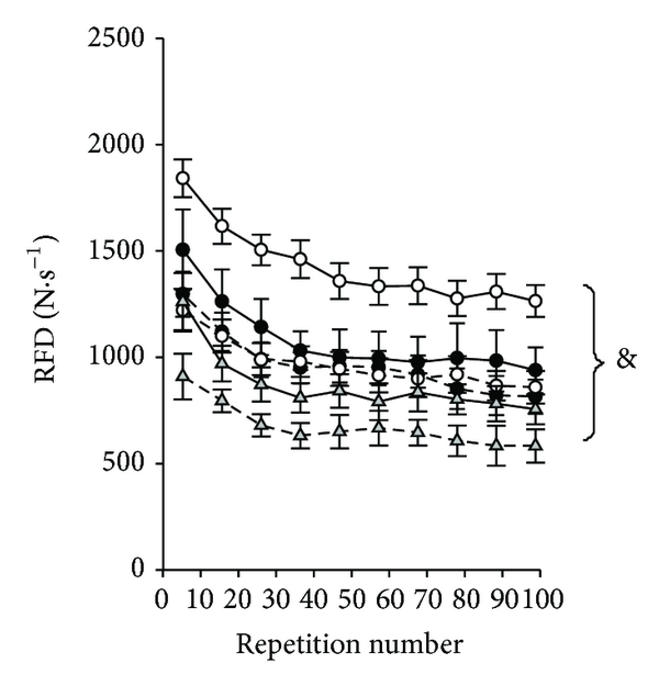 High-Intensity Strength Training Improves Function of