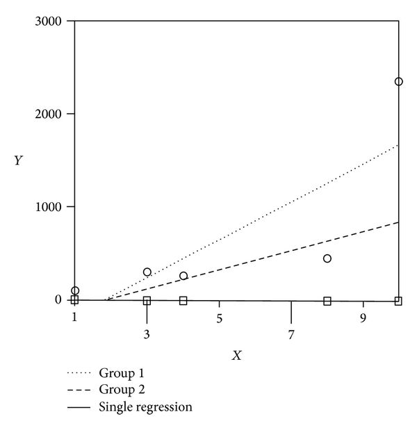 Propofol Infusion Syndrome: A Retrospective Analysis at a Level 1 Trauma Center