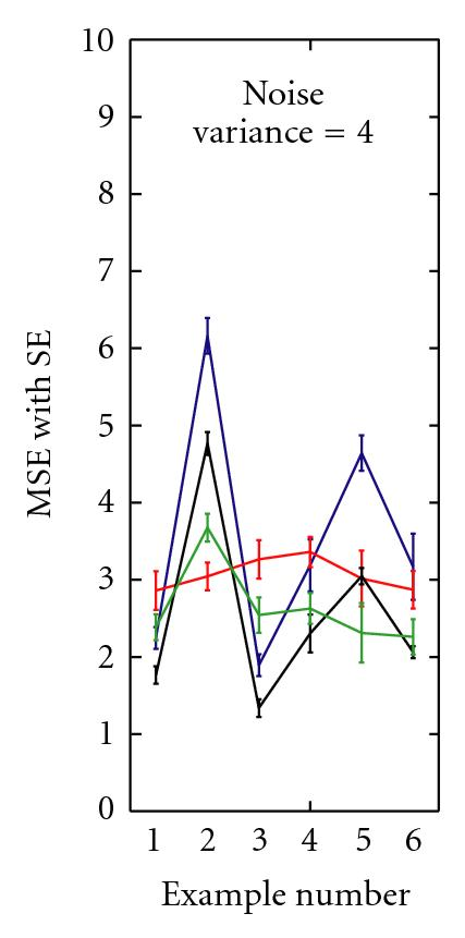 State-Space Algorithms for Estimating Spike Rate Functions