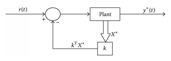 Suboptimal Control Using Model Order Reduction