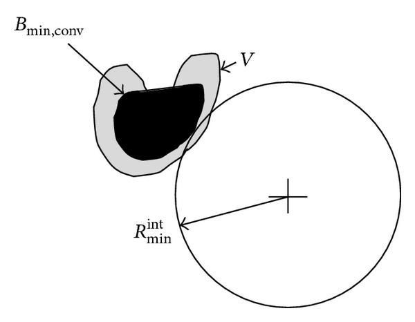 Multipole Theory and Algorithms for Target Support Estimation