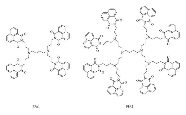 Zn (II) and Cu (II) Halide Complexes of Poly(propylene