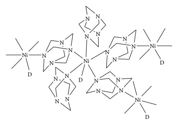 Solution Studies on Co(II), Ni(II), Cu(II), and Zn(II