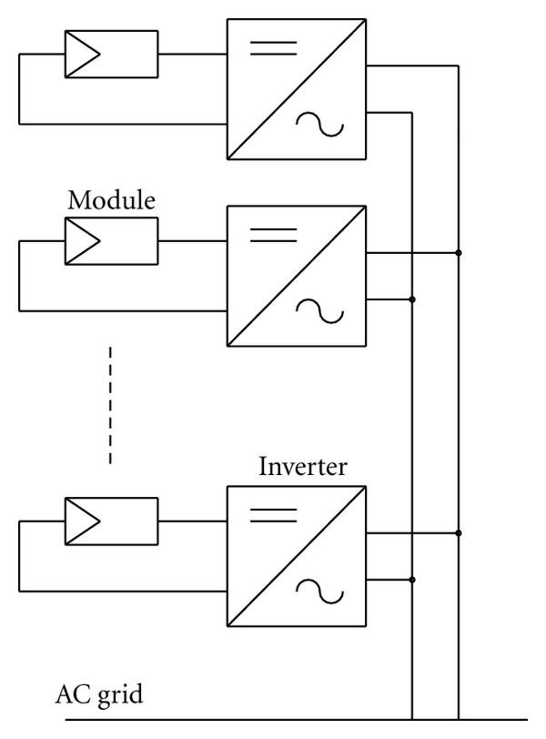 Analysis of a Three-Phase Grid-Connected PV Power System