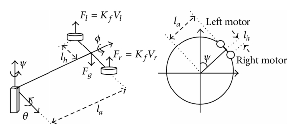 Combination of Two Nonlinear Techniques Applied to a 3-DOF