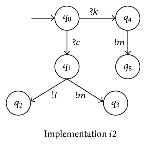 A Latent Implementation Error Detection Method for