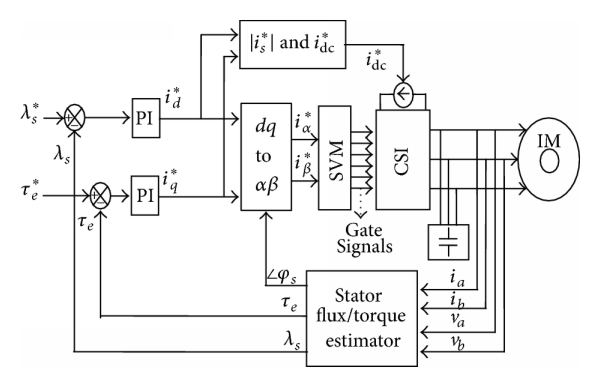 Mathematical Modeling and Analysis of Different Vector