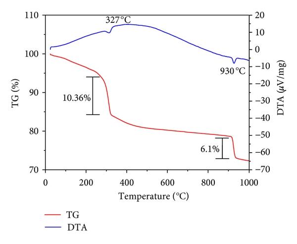 Synthesis of Nanosized Zinc-Doped Cobalt Oxyhydroxide