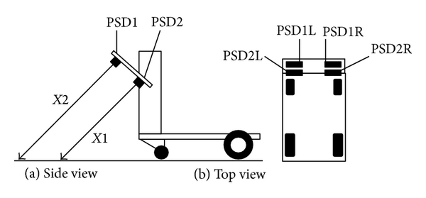 Feasibility Investigation of Obstacle-Avoiding Sensors