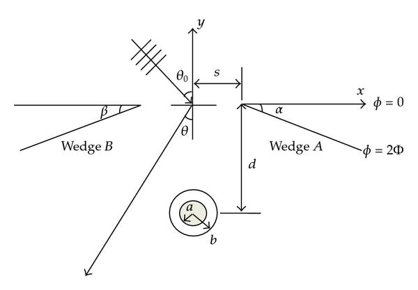 Scattering of Electromagnetic Plane Waves from a Coated