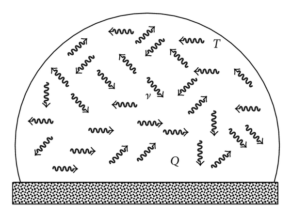 Relativistic Thermodynamics: A Modern 4-Vector Approach