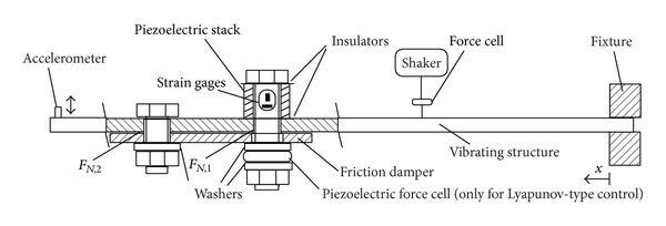 Reduction of Structural Vibrations by Passive and