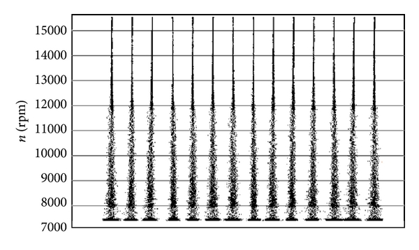 High Sensitive Methods for Health Monitoring of Compressor