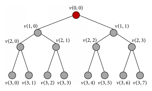 A Parallel Decoding Algorithm for Short Polar Codes Based