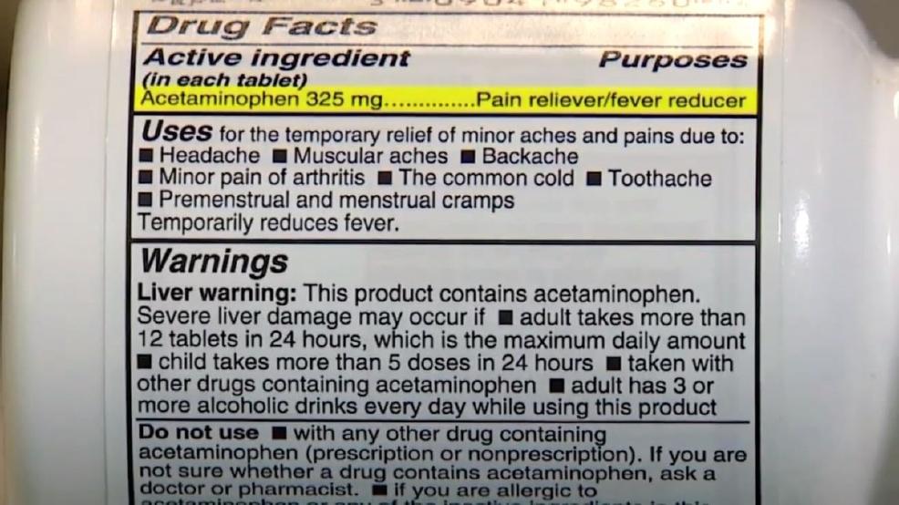 Surprising Acetaminophen Side Effects On Senses | WICS