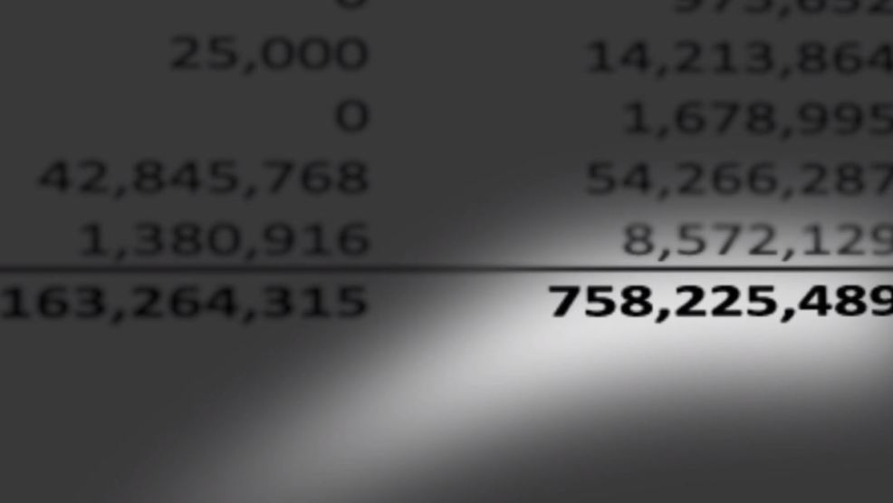 Iteam Investigation Why County School Boards Keep Millions Of Dollars In The Bank Wchs
