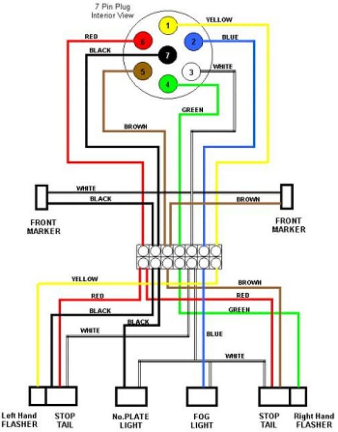 chevy silverado trailer wiring  center wiring diagram