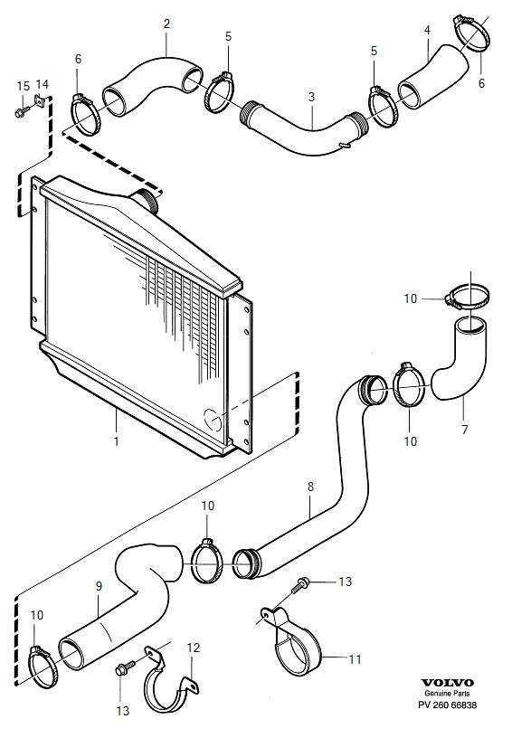 [SC_5398] Water Hose Diagram 2000 Volvo S70 Download Diagram