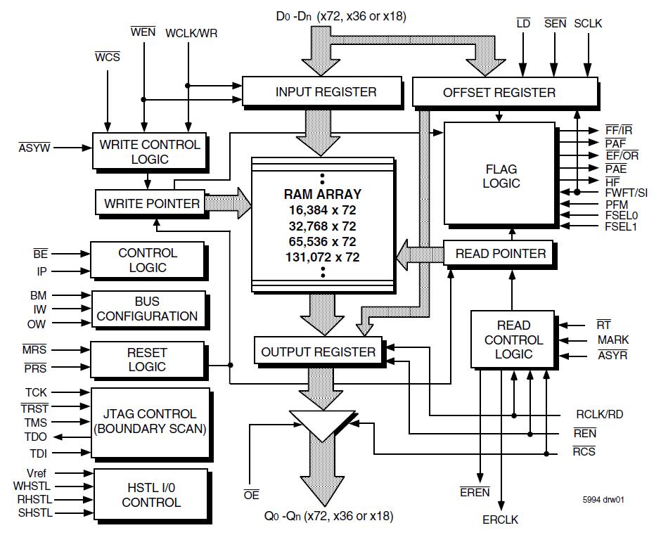 [DIAGRAM] Yamaha Dt 125 Wiring Diagram FULL Version HD