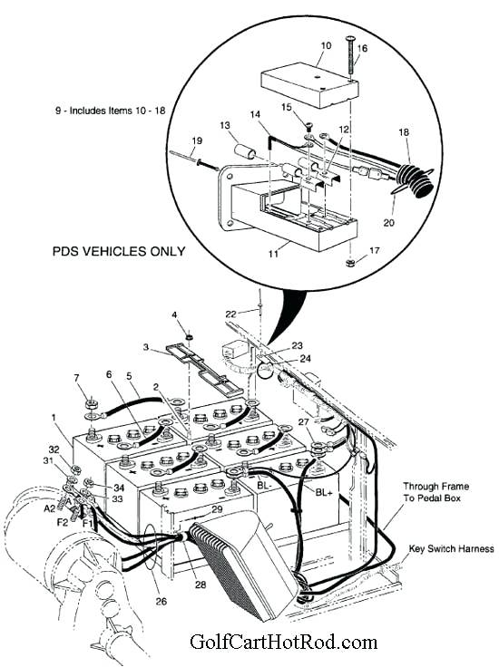 Ezgo Txt Wiring Diagram 36V Collection