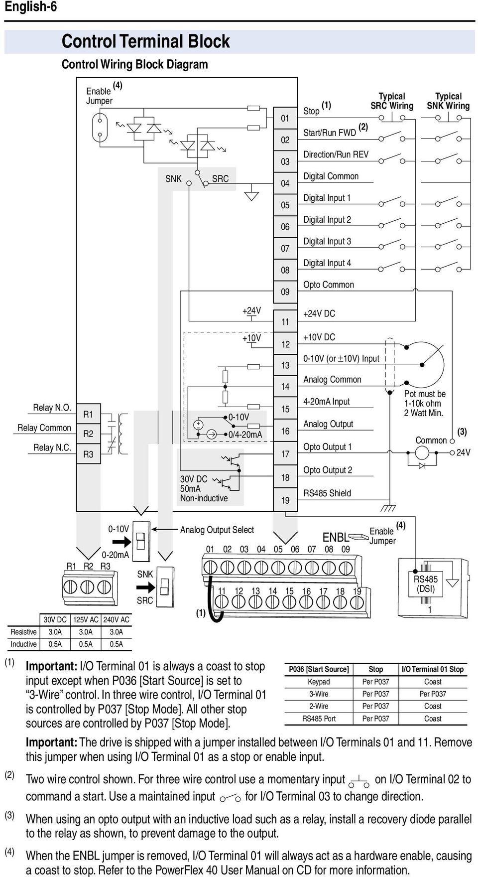 Wiring Diagram Internal Powerflex 700 : Powerflex 700
