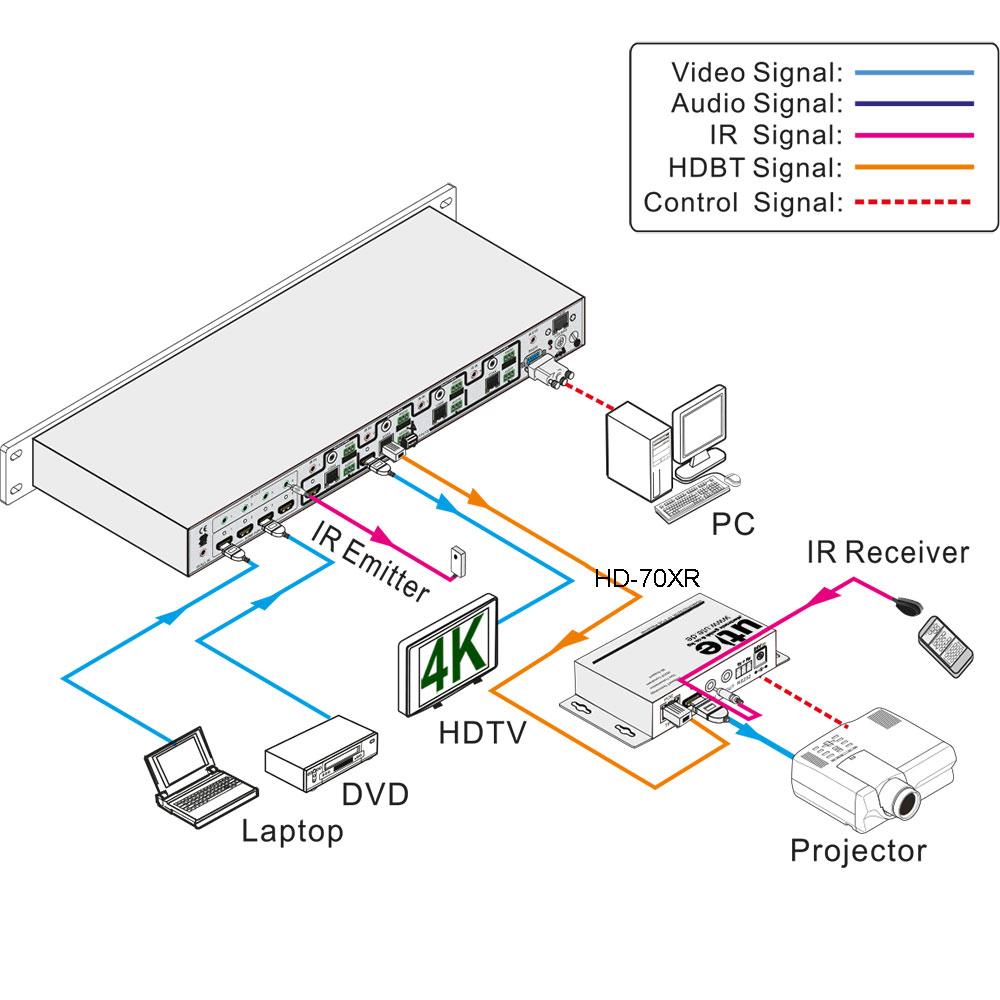 [XR_0843] Matrix Switch Wire Diagram On Hdmi Matrix Switch