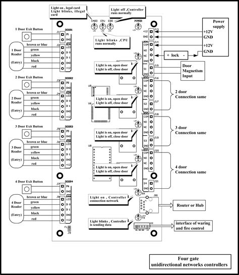 [ZG_5814] Ducati M900 Wiring Diagram Download Diagram