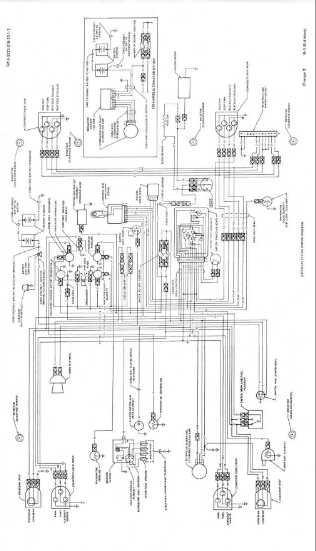 [YN_5456] M151A2 Wiring Diagram Download Diagram