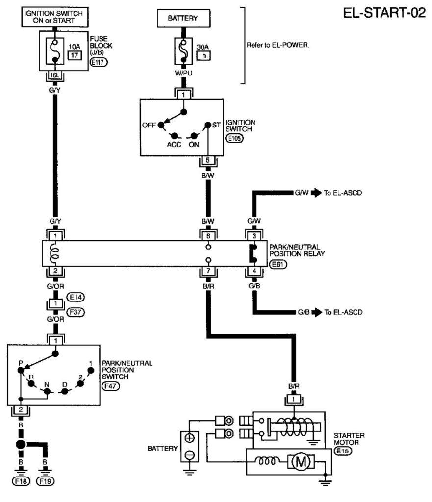 [FO_6382] Nissan Maxima Wiring Diagram Moreover Nissan