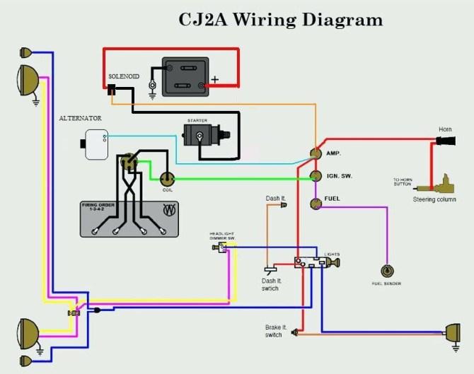 wiring diagram for cj2a jeep  blog wiring diagrams fur