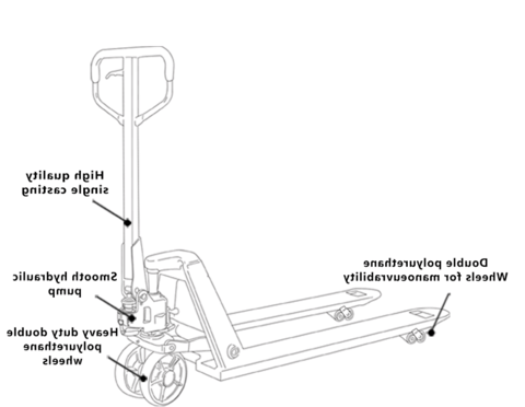 [VA_3113] Manual Pallet Jacks Diagram Wiring Diagram