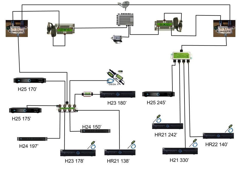 [DIAGRAM] Directv Lnb Wiring Diagrams FULL Version HD