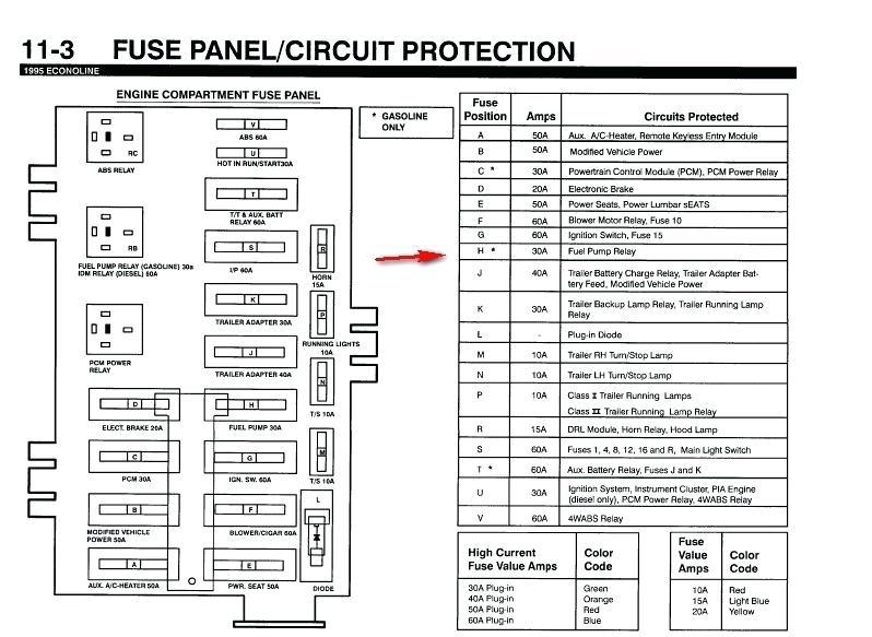 [GK_9123] W211 Engine Compartment Fuse Box Download Diagram