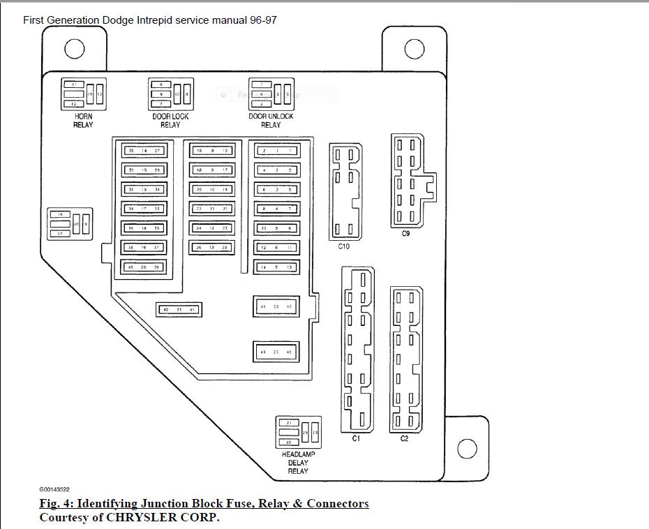 [AD_7524] 1997 Eclipse Fuse Box Diagram Download Diagram