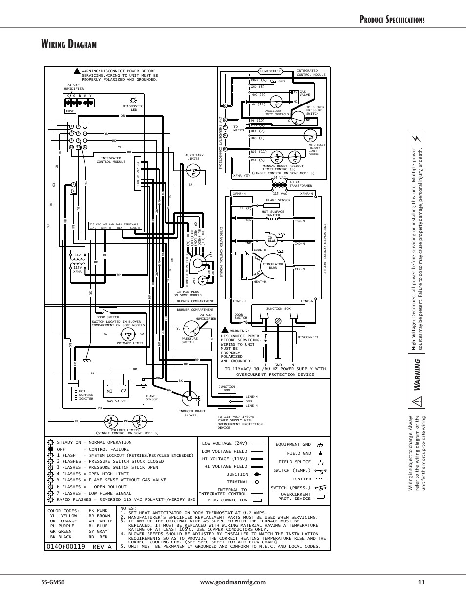 [CF_7816] Goodman Air Handler Wiring Diagrams File Name
