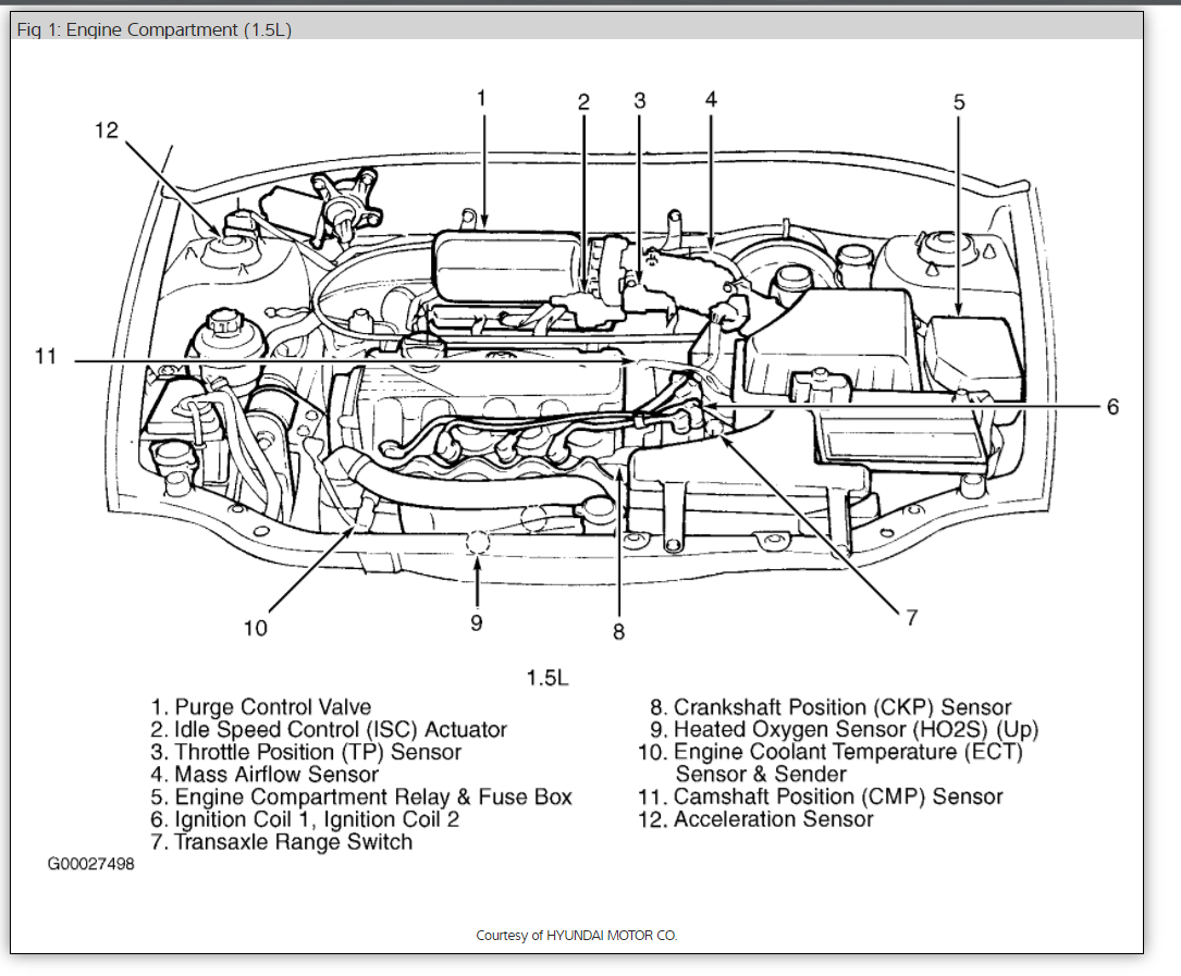 [DV_9059] Hyundai 2 4 Engine Diagram Download Diagram