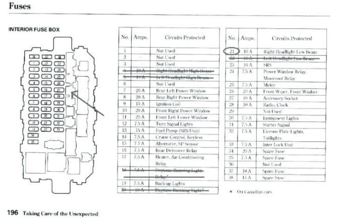 1998 honda civic fuse panel diagram  center wiring diagram