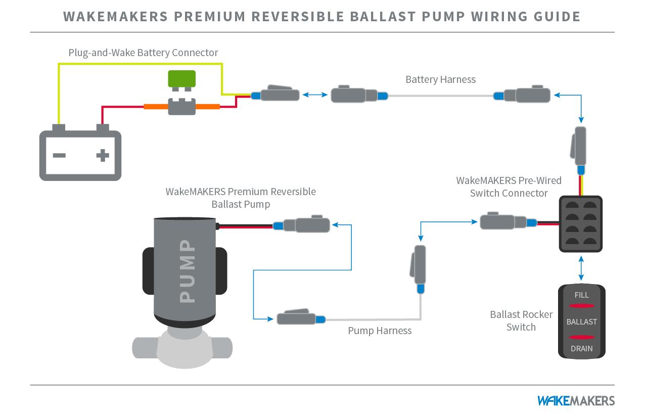 [ZA_4619] Ballast Puppy Wiring Diagram Wiring Diagram