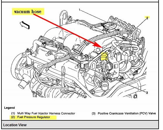 2000 Pontiac Sunfire Fuel Pump Wiring Diagram : 2000 Chevy