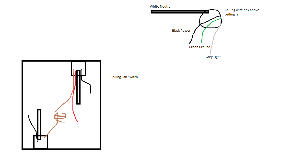 [ZB_0007] Link Could Find An Generic Wiring Details