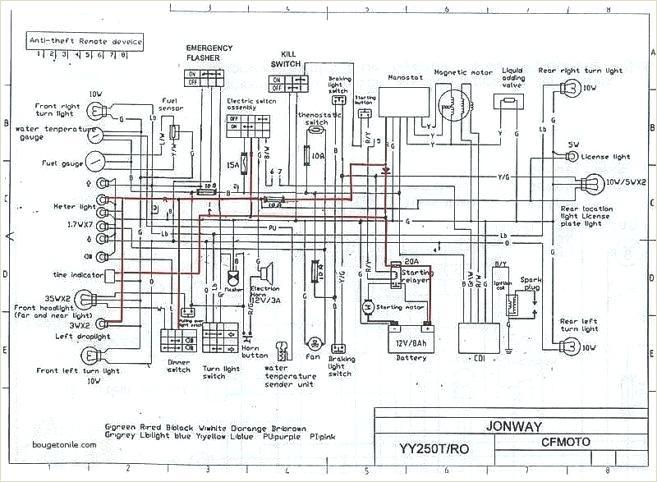 [DL_1949] Cf Moto Wiring Diagrams Ignition Wiring Diagram