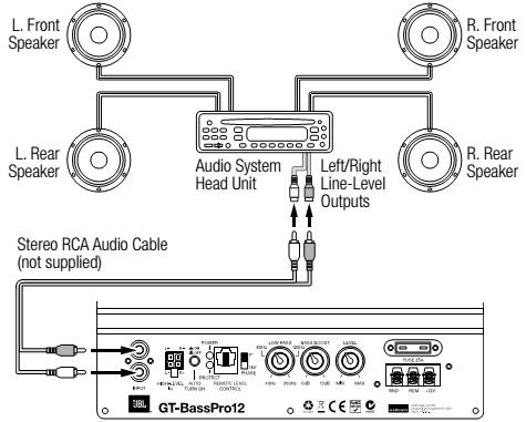 Car Subwoofer Wiring Diagram / Subwoofer Wiring Diagrams