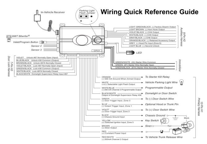 mongoose car alarm wiring diagram  schematic wiring diagram