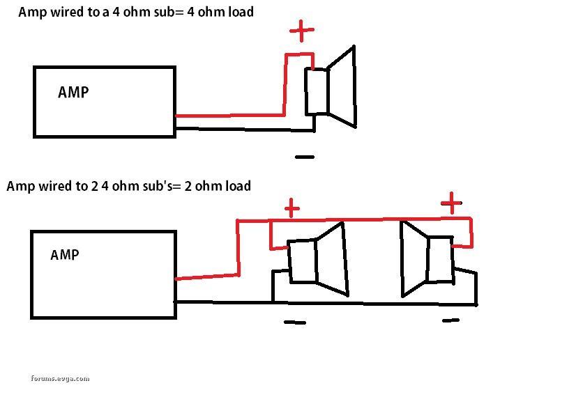 Dual Voice Kicker Wiring Diagram : Kicker Cvr Wiring