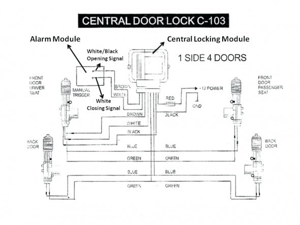 [DIAGRAM] Renault Koleos Instruction Wiring Diagram FULL
